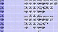 Equivalence Pneu 9 5 30r15