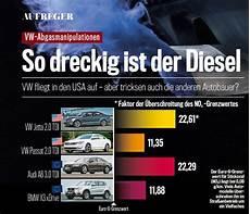 grenzwerte stickoxide europa auto bild exklusiv auch bmw diesel 252 berschreitet abgas