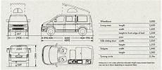Volkswagen California Buyers Guide The Vw California