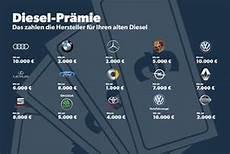 diese pr 228 mien zahlen hersteller f 252 r 4 diesel fiat