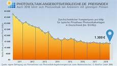 photovoltaik kosten und preise 2018 was kostet eine