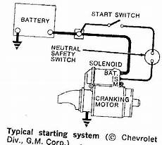 1973 chevy wiring harness diagram wiring for 1973 1 2 ton 4x4 chevy 350 starter