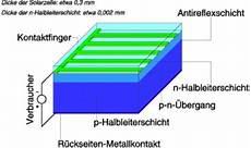 wie funktionieren solarzellen umwelttechnologien und innovation 3 jg was ist eine