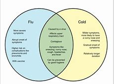 difference between cold and flu and pneumonia