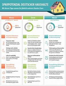 Energiesparen Hilft Der Umwelt Und Dem Konto Frag Den
