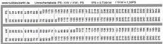 Vergaser Verwendungsliste Ps In Kw Tabelle