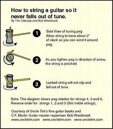 how to replace guitar strings how to string a guitar