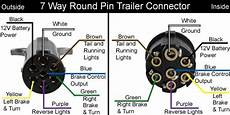 what will the center pin function be on hopkins 7 way blade to round pin adapter etrailer com