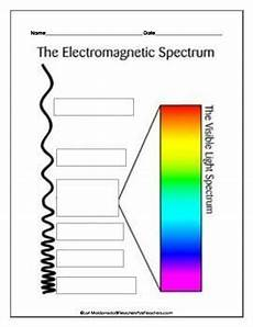 colors spectrum for worksheet this handout is a printable diagram of the electromagnetic