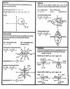 precalculus discover mathematics