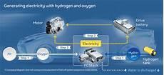 brennstoffzelle im auto zukunftstechnik oder notl 246 sung