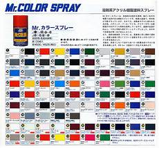 mr color spray color chart hton roads scale modelers