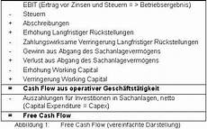 free flow controllingwiki