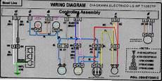 lavadora lg wf 1432tp necesito diagrama pictorico lg yoreparo