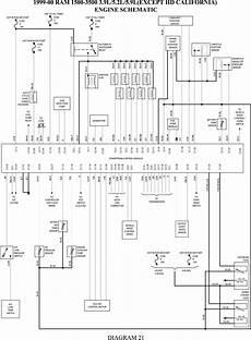 2010 dodge ram wiring diagram 2014 dodge ram wiring diagram free wiring diagram
