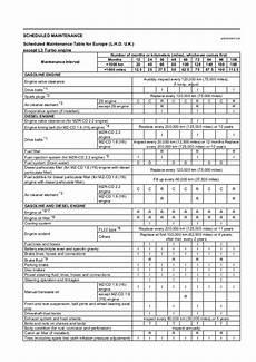 chilton car manuals free download 2006 mazda mazda6 navigation system 2005 mazda 6 2 3 l service manual