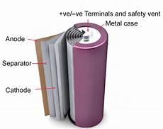 Automotive Lithium Ion Batteries Developments For