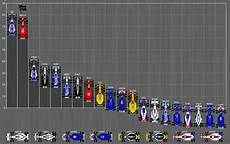 File Formula One Standings 1997 Png Wikimedia Commons