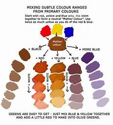 colour mixing paints in general free art lessons