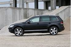 Best Used Suv To Buy