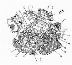gmc acadia engine diagrams coil bank the service battery charging system light came on and i lost all power to the steering wheel