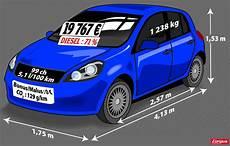 largeur d une voiture voiture moyenne 2010 de l argus