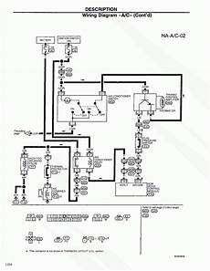 simple 2000 nissan frontier wiring diagram 2000 nissan xterra wiring diagram wiring harness