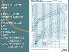 Apeg Growth Charts Seminar Short Stature