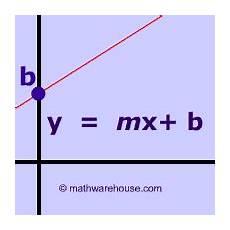 slope intercept form formula exles and practice