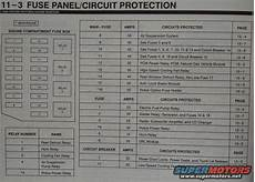 fuse box diagram for 1999 ford crown 1999 ford crown fuse panel picture supermotors net