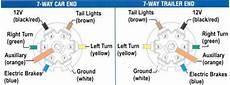 2007 gmc trailer wiring diagram trailer brake system chevy and gmc duramax diesel forum