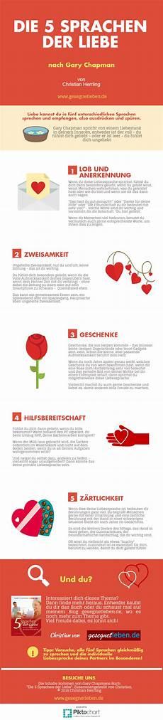 Die 5 Sprachen Der Liebe - 5 sprachen der liebe dein beziehungsratgeber
