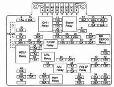 cadillac escalade fuse diagram cadillac escalade 2000 wiring diagrams fuse box diagram carknowledge