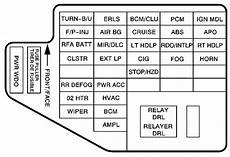 2000 chevy cavalier fuse box layout chevrolet cavalier 2002 2005 fuse box diagram carknowledge
