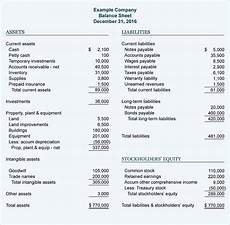 sle balance sheet for small business easy accounting for small business owners