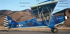 aviat aircraft standard equipment aircraft monster