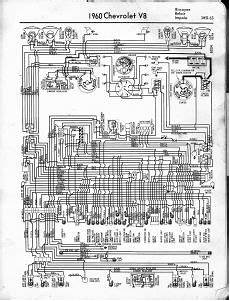 1964 chevy impala ignition wiring diagram 2005 impala ignition switch wiring diagram
