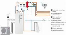 pompe a chaleur air eau plancher chauffant l a 233 rothermie r 233 cup 233 rer l 233 nergie de l air ext 233 rieur