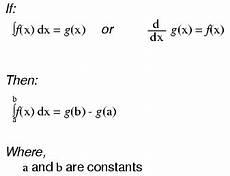 definite integrals and the fundamental theorem of calculus
