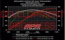 apr presents audi b8 a4 a5 q5 s3 k04 turbocharger system page 6
