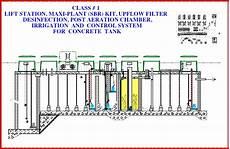 aquao2 maxi plant factory built components aqua o2 wastewater treatment systems inc