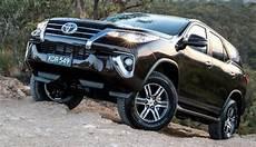 toyota fortuner 2020 exterior philippines 2020 toyota fortuner price model generation 2021 toyota