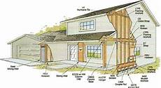 earthquake proof house plans impressive cheap to build house plans 13 how to build a