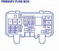 honda s2000 fuse box diagram honda s2000 2012 engine fuse box block circuit breaker diagram 187 carfusebox