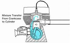2 stroke engine diagram intake why must a two stroke engine always an intake pressure boost quora