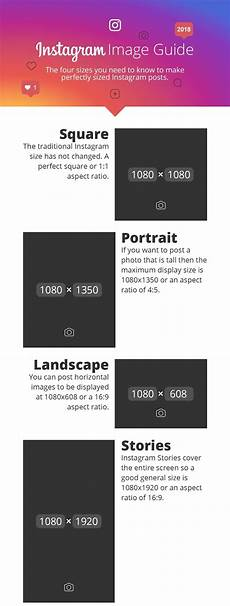 Ukuran Foto Instagram Yang Pas Tanpa Crop Dan Tidak Pecah