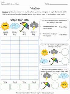 weather graphing activity by jason s online classroom tpt