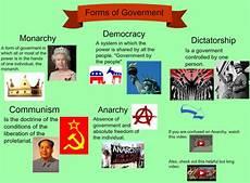 civics and government 7th grade world history nc social studies mr d s carolina