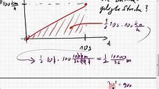 02b 5 strecke aus geschwindigkeitsverlauf integral
