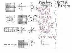alg 4 2 function or not worksheet youtube